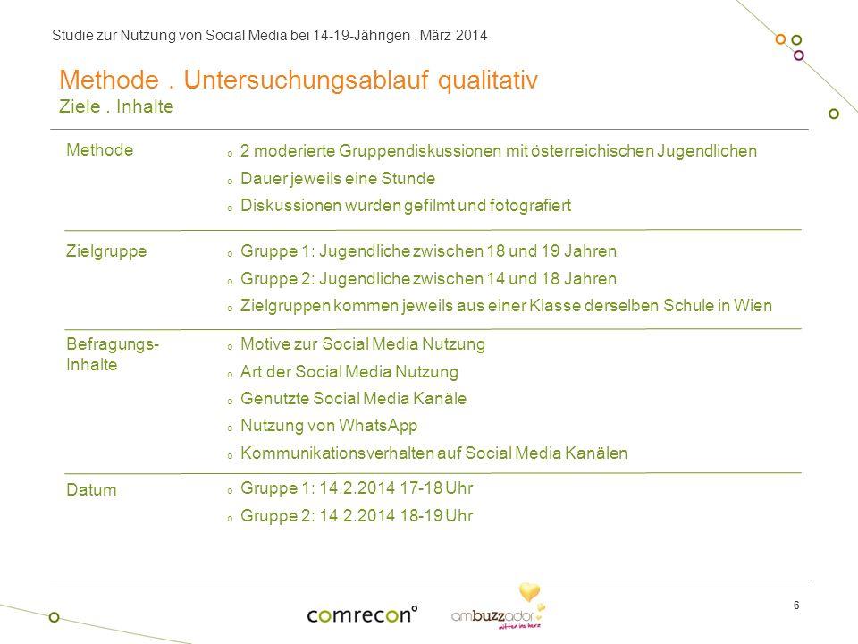 Studie zur Nutzung von Social Media bei 14-19-Jährigen. März 2014 Methode o 2 moderierte Gruppendiskussionen mit österreichischen Jugendlichen o Dauer