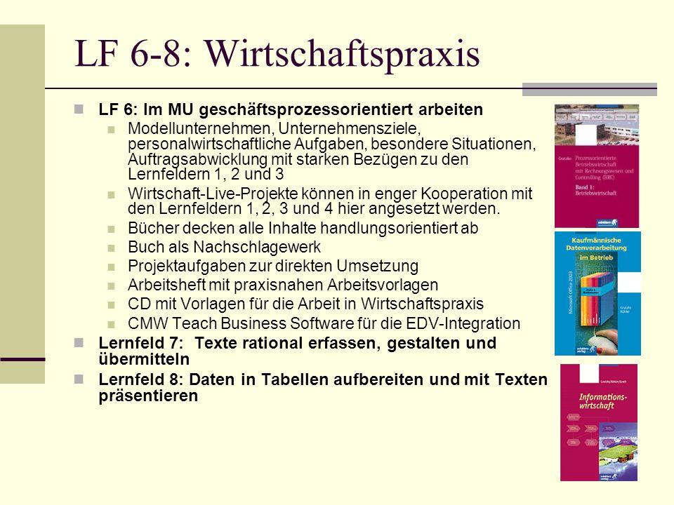 LF 6-8: Wirtschaftspraxis LF 6: Im MU geschäftsprozessorientiert arbeiten Modellunternehmen, Unternehmensziele, personalwirtschaftliche Aufgaben, beso