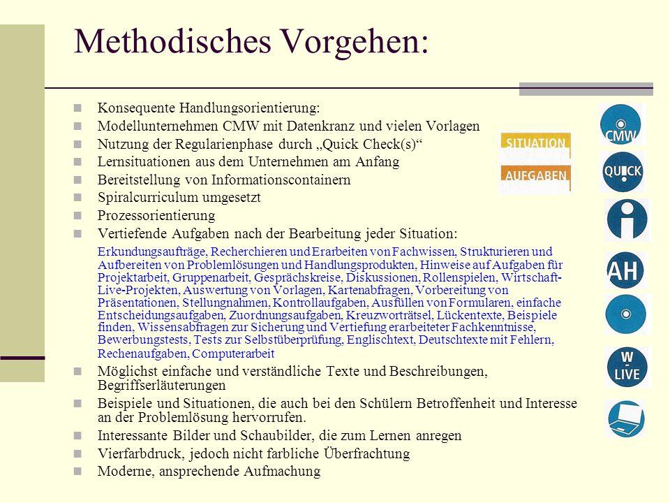 Methodisches Vorgehen: Konsequente Handlungsorientierung: Modellunternehmen CMW mit Datenkranz und vielen Vorlagen Nutzung der Regularienphase durch Q