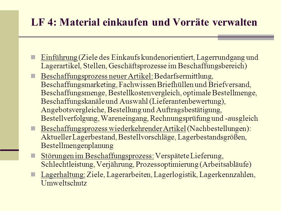 LF 4: Material einkaufen und Vorräte verwalten Einführung (Ziele des Einkaufs kundenorientiert, Lagerrundgang und Lagerartikel, Stellen, Geschäftsproz
