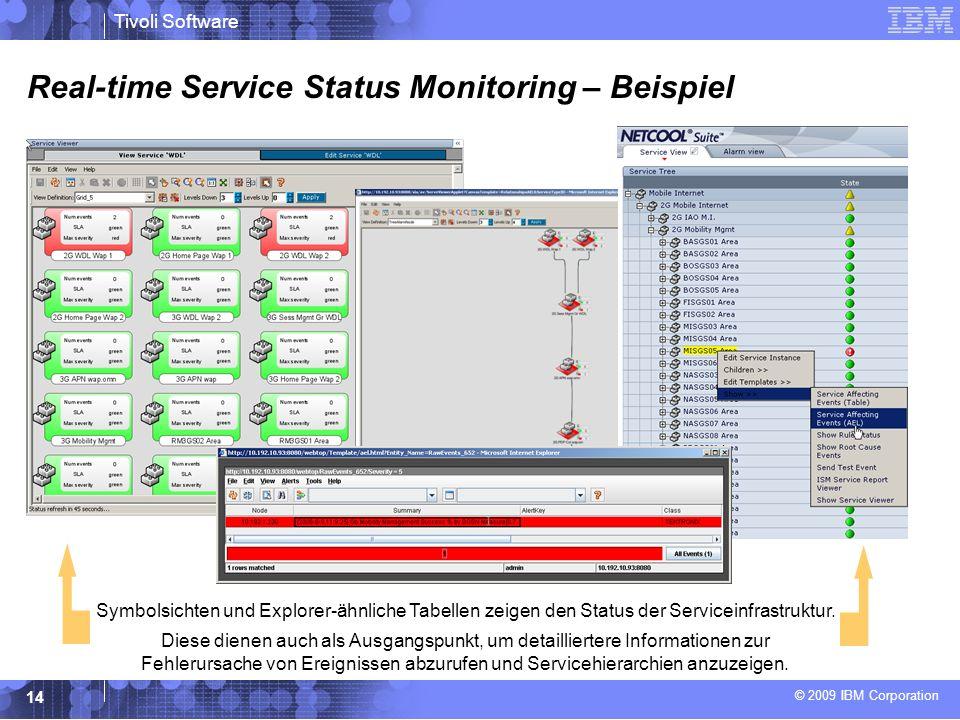 © 2009 IBM Corporation Tivoli Software 14 Real-time Service Status Monitoring – Beispiel Symbolsichten und Explorer-ähnliche Tabellen zeigen den Status der Serviceinfrastruktur.