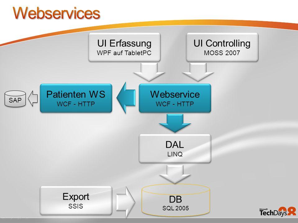 UI Erfassung WPF auf TabletPC UI Erfassung WPF auf TabletPC UI Controlling MOSS 2007 UI Controlling MOSS 2007 Webservice WCF - HTTP Webservice WCF - H
