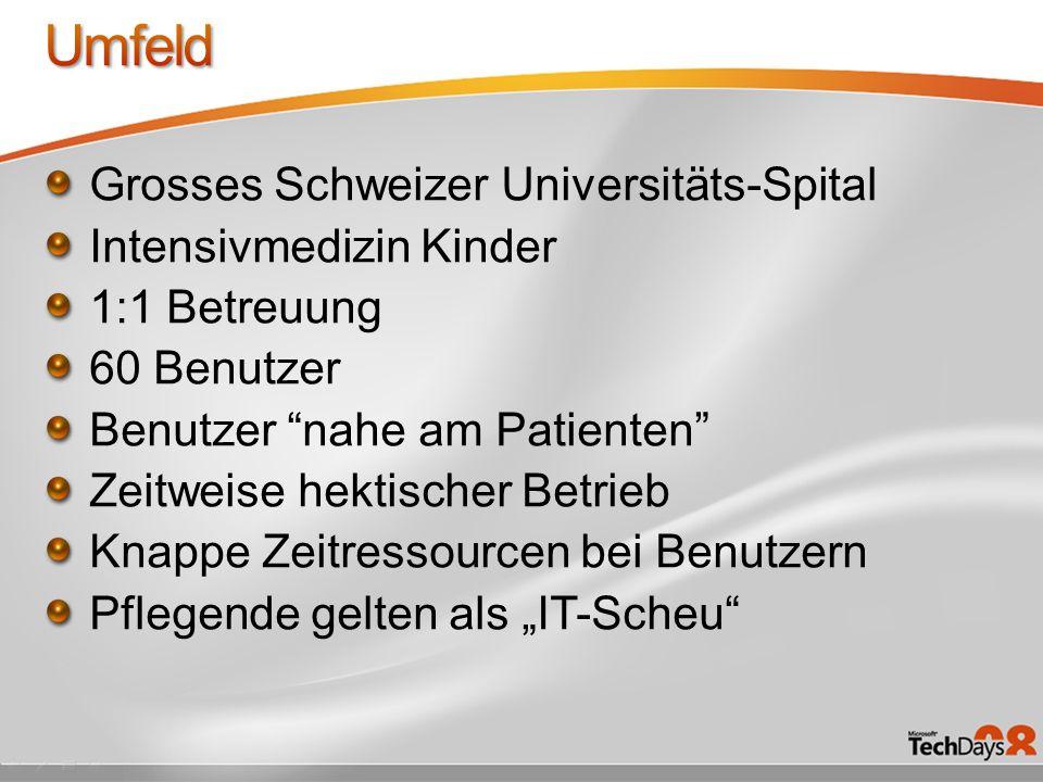 Grosses Schweizer Universitäts-Spital Intensivmedizin Kinder 1:1 Betreuung 60 Benutzer Benutzer nahe am Patienten Zeitweise hektischer Betrieb Knappe