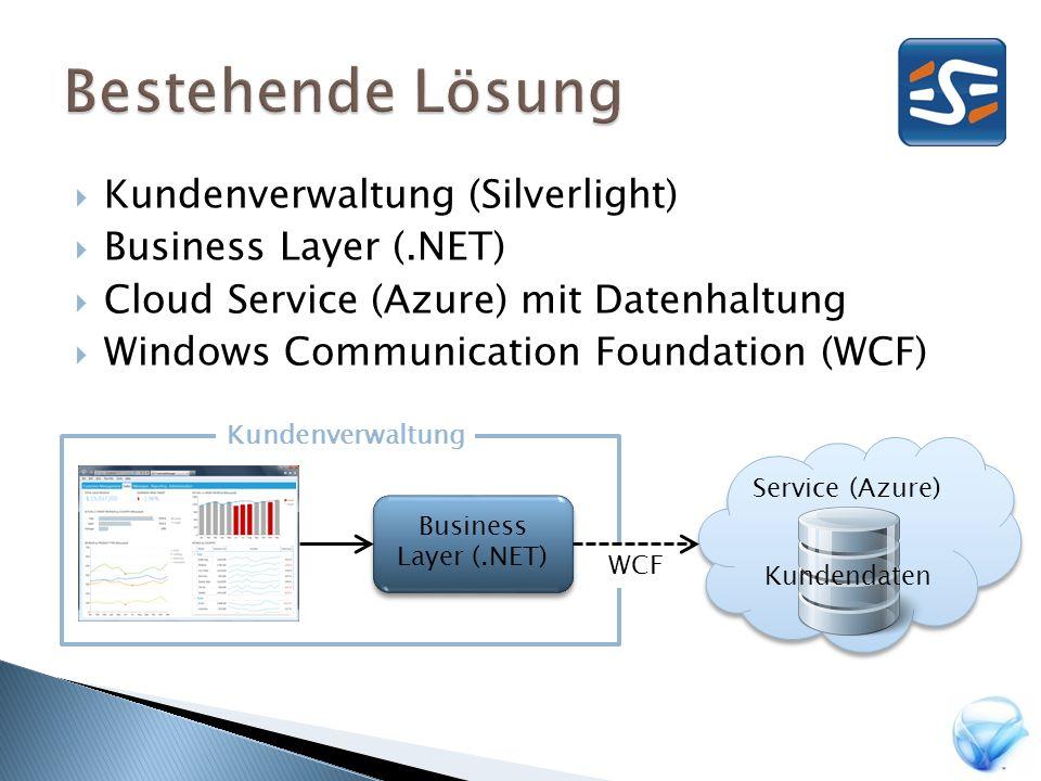 http://ese2012customerservice.cloudapp.net/CustomerService.svc