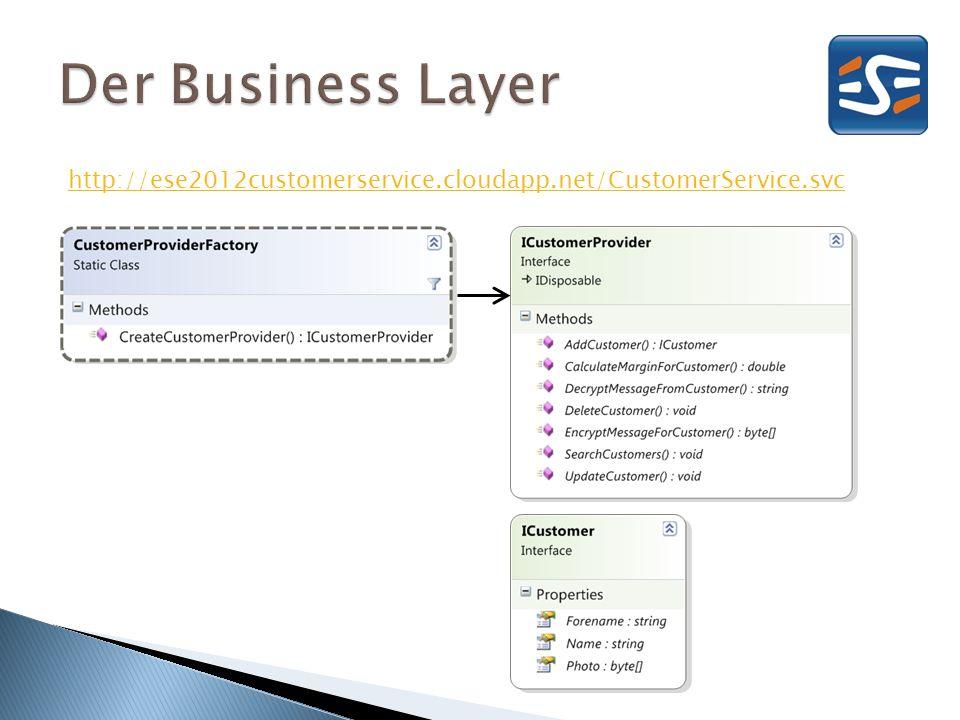 Wiederverwendung des Business Layers Daten aus Cloud UI mit XCode und MonoDevelop Service (Azure) MonoTouch Customer BL Mono UI