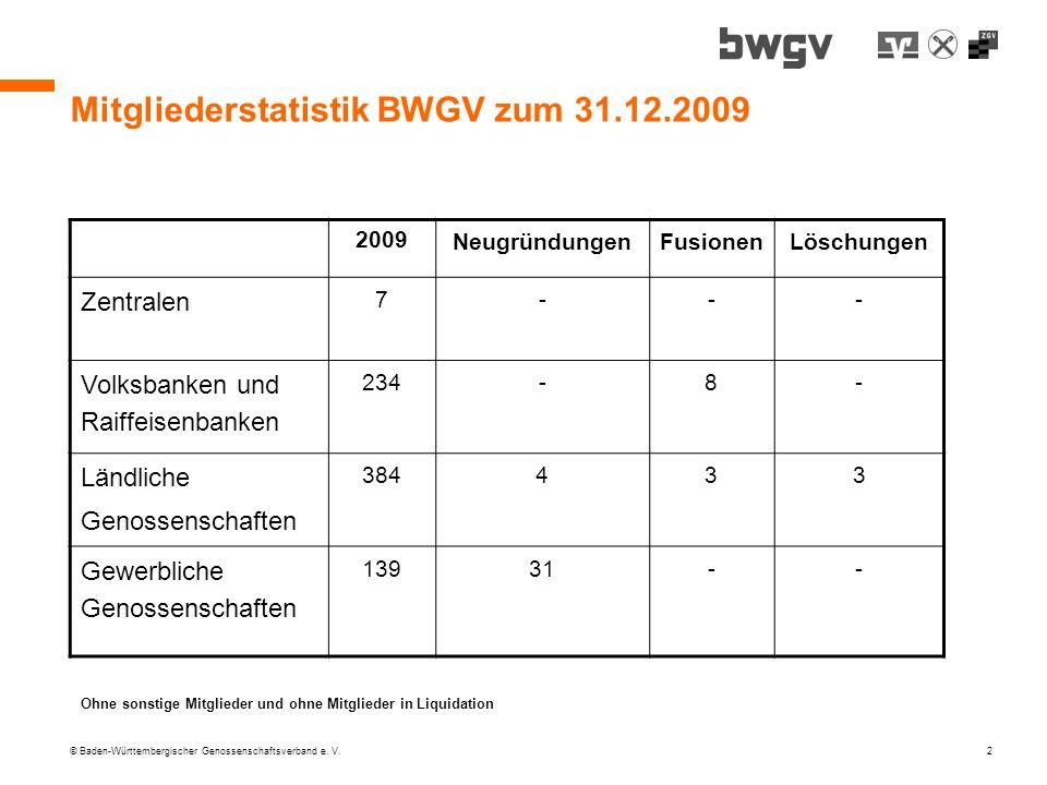© Baden-Württembergischer Genossenschaftsverband e. V. 2 Mitgliederstatistik BWGV zum 31.12.2009 2009 NeugründungenFusionenLöschungen Zentralen 7 ---