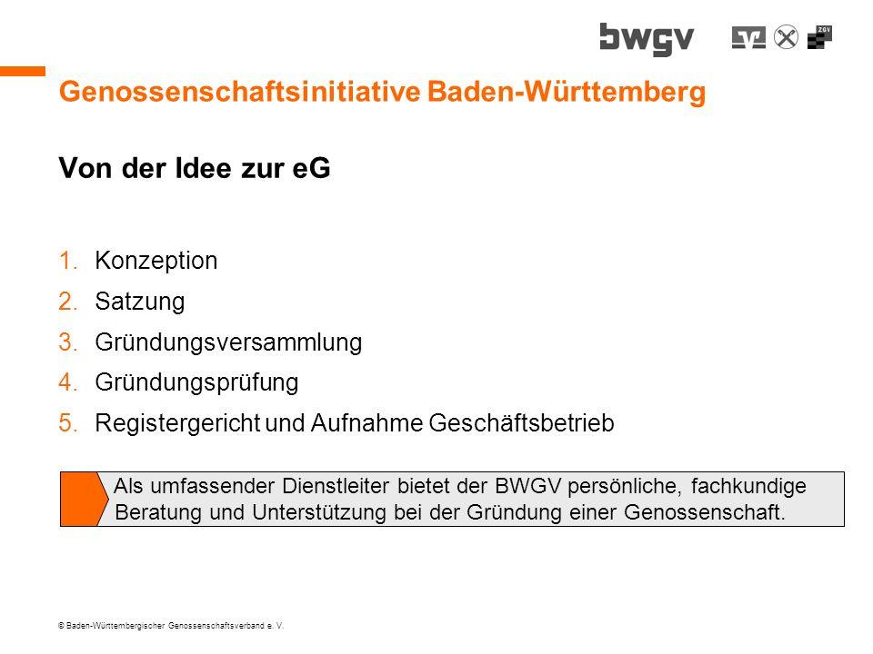 © Baden-Württembergischer Genossenschaftsverband e. V. Genossenschaftsinitiative Baden-Württemberg Von der Idee zur eG 1.Konzeption 2.Satzung 3.Gründu