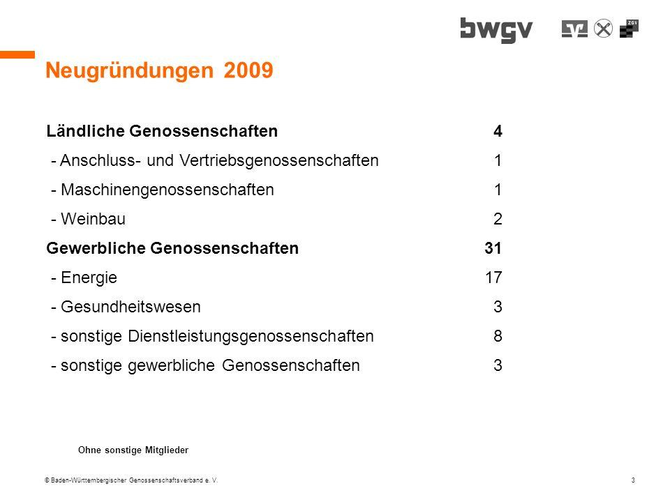 © Baden-Württembergischer Genossenschaftsverband e. V. 3 Neugründungen 2009 Ländliche Genossenschaften4 - Anschluss- und Vertriebsgenossenschaften1 -