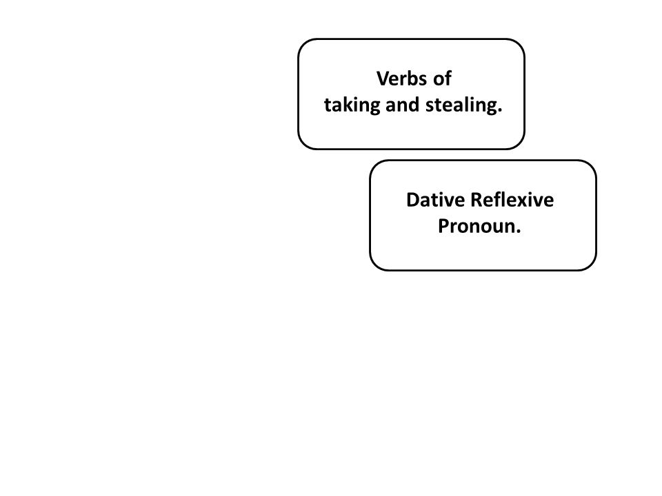 Verbs of taking and stealing. Dative Reflexive Pronoun.