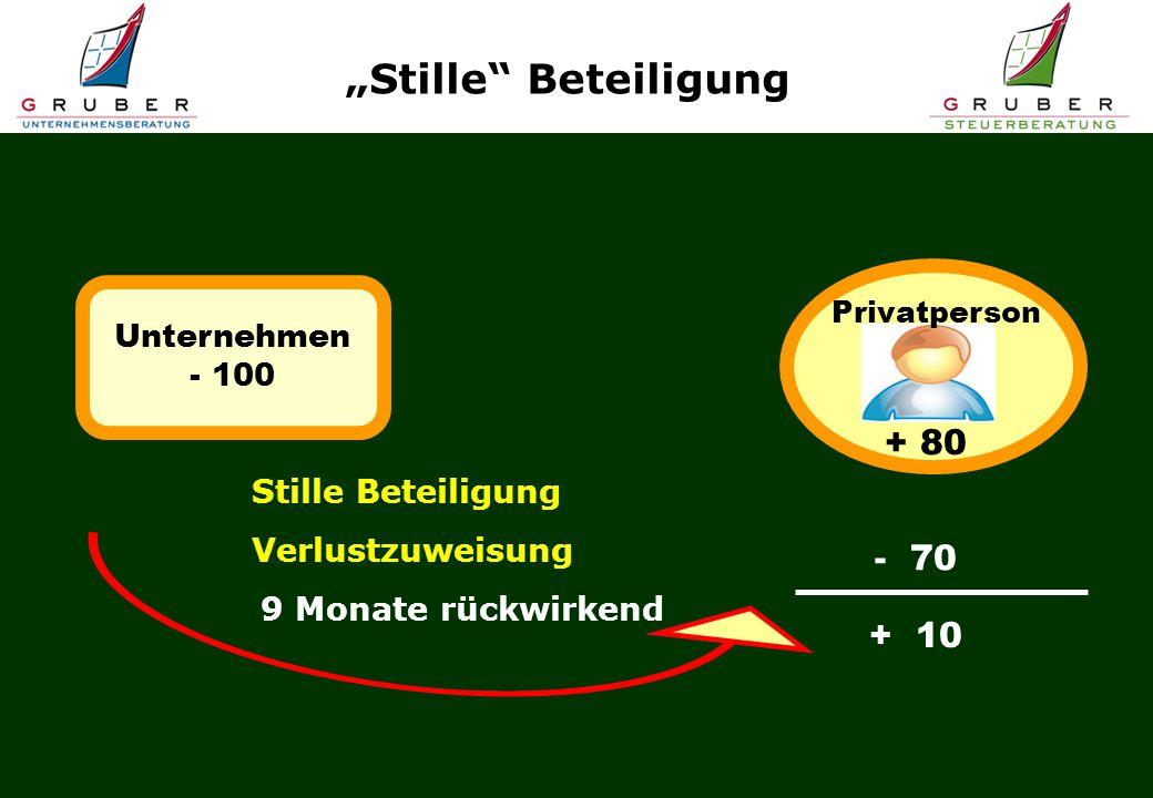 Stille Beteiligung Unternehmen - 100 Stille Beteiligung Verlustzuweisung + 80 - 70 + 10 9 Monate rückwirkend Privatperson