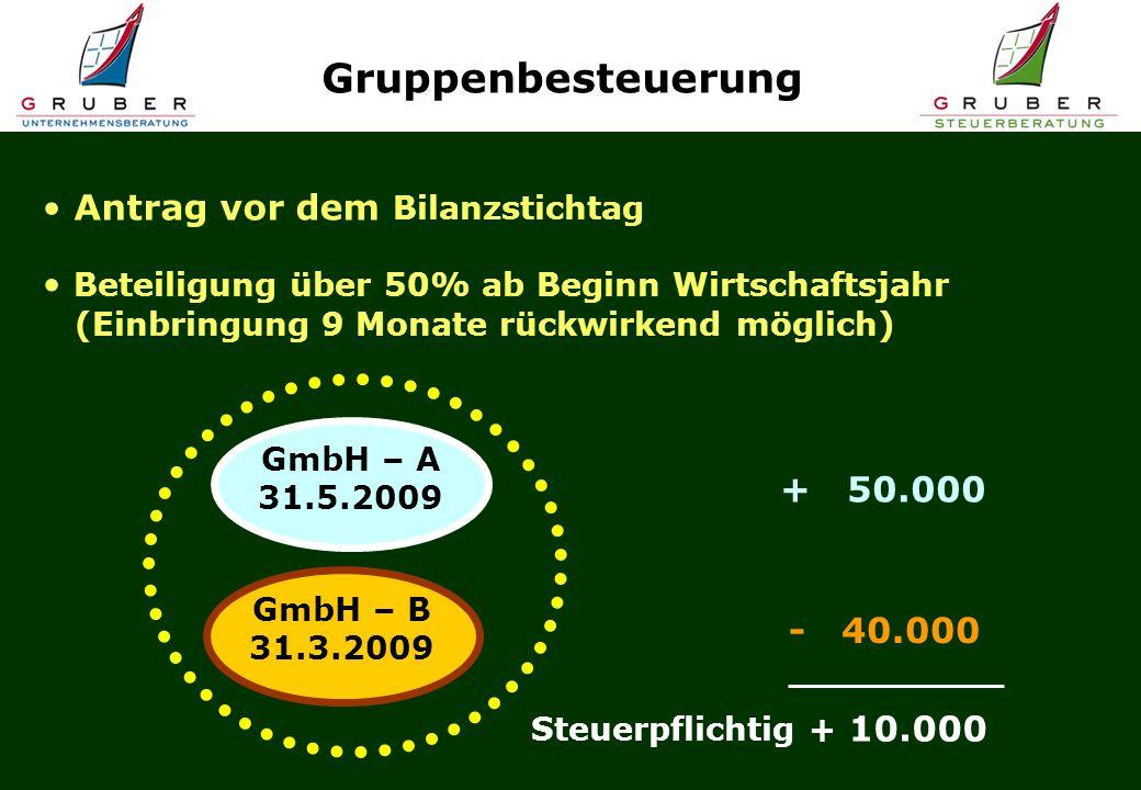 Antrag vor dem Bilanzstichtag Beteiligung über 50% ab Beginn Wirtschaftsjahr (Einbringung 9 Monate rückwirkend möglich) GmbH – B 31.3.2009 + 50.000 - 40.000 Steuerpflichtig + 10.000 GmbH – A 31.5.2009 Gruppenbesteuerung