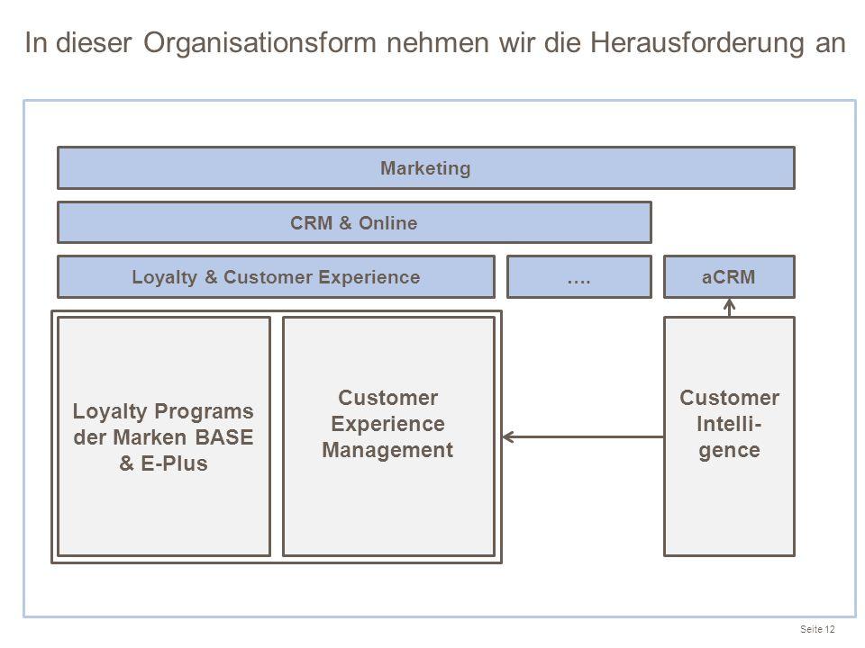 Customer Experience Management Loyalty Programs der Marken BASE & E-Plus In dieser Organisationsform nehmen wir die Herausforderung an Seite 12 CRM &