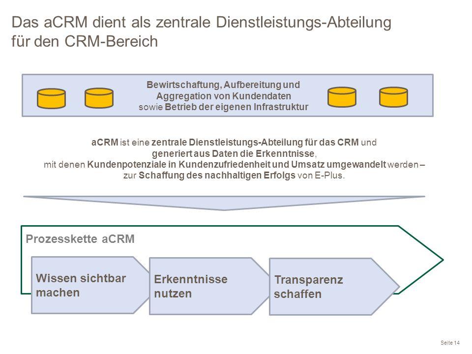 Seite 14 Prozesskette aCRM Wissen sichtbar machen Erkenntnisse nutzen Transparenz schaffen aCRM ist eine zentrale Dienstleistungs-Abteilung für das CR