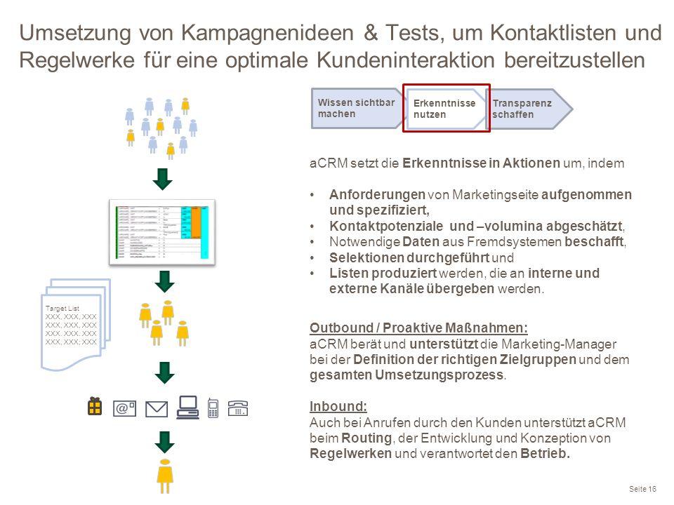Umsetzung von Kampagnenideen & Tests, um Kontaktlisten und Regelwerke für eine optimale Kundeninteraktion bereitzustellen Wissen sichtbar machen Erken