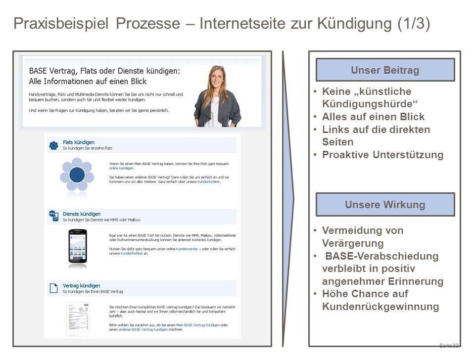 Praxisbeispiel Prozesse – Internetseite zur Kündigung (1/3) Seite 33 Keine künstliche Kündigungshürde Alles auf einen Blick Links auf die direkten Sei
