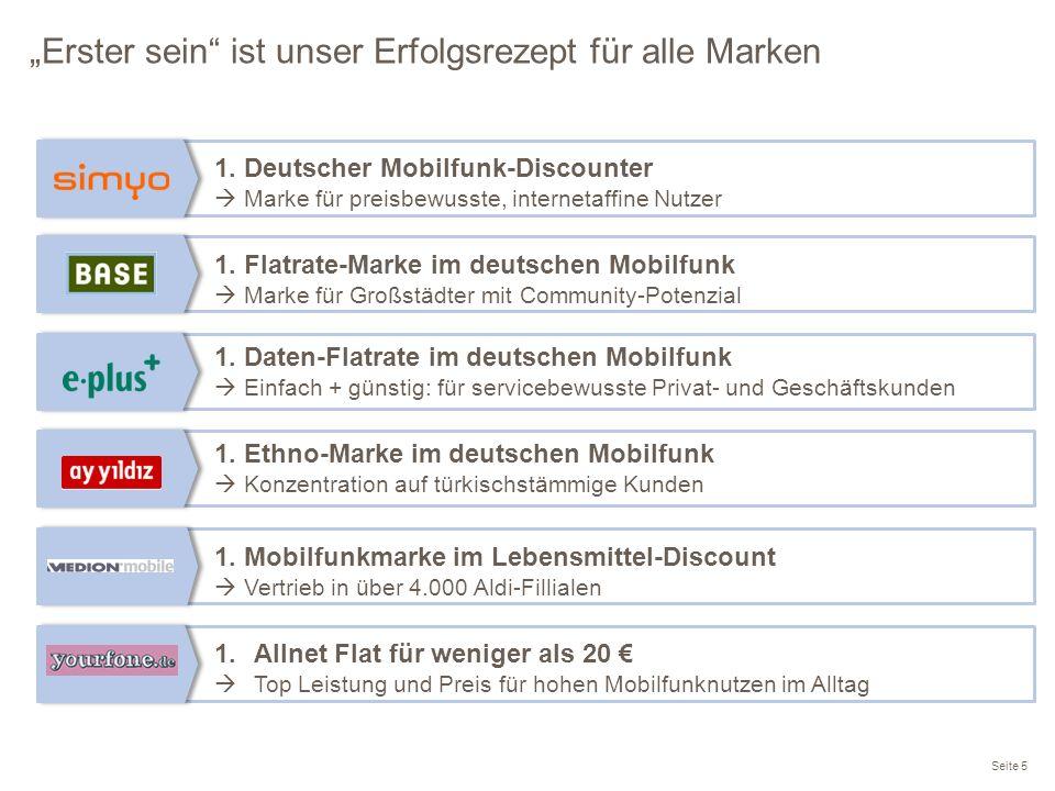 Erster sein ist unser Erfolgsrezept für alle Marken Seite 5 1. Deutscher Mobilfunk-Discounter Marke für preisbewusste, internetaffine Nutzer 1. Flatra