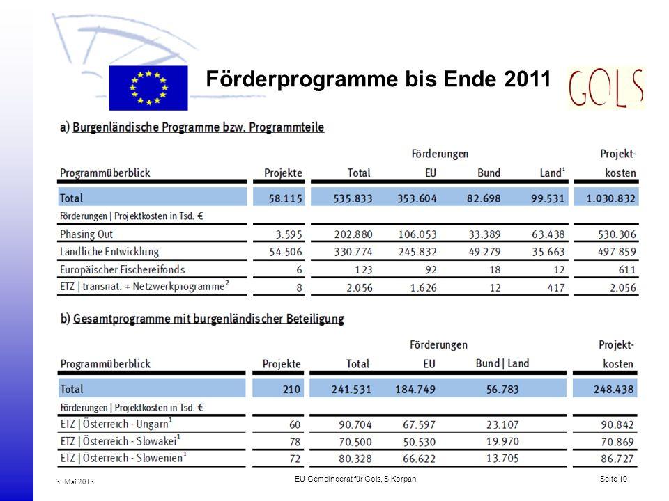 EU Gemeinderat für Gols, S.Korpan Seite 10 3. Mai 2013 Förderprogramme bis Ende 2011