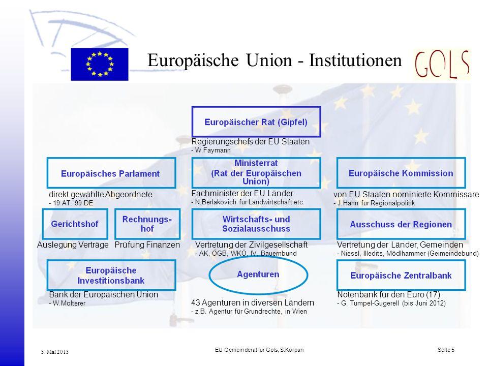 EU Gemeinderat für Gols, S.Korpan Seite 5 3. Mai 2013 Europäische Union - Institutionen Regierungschefs der EU Staaten - W.Faymann direkt gewählte Abg