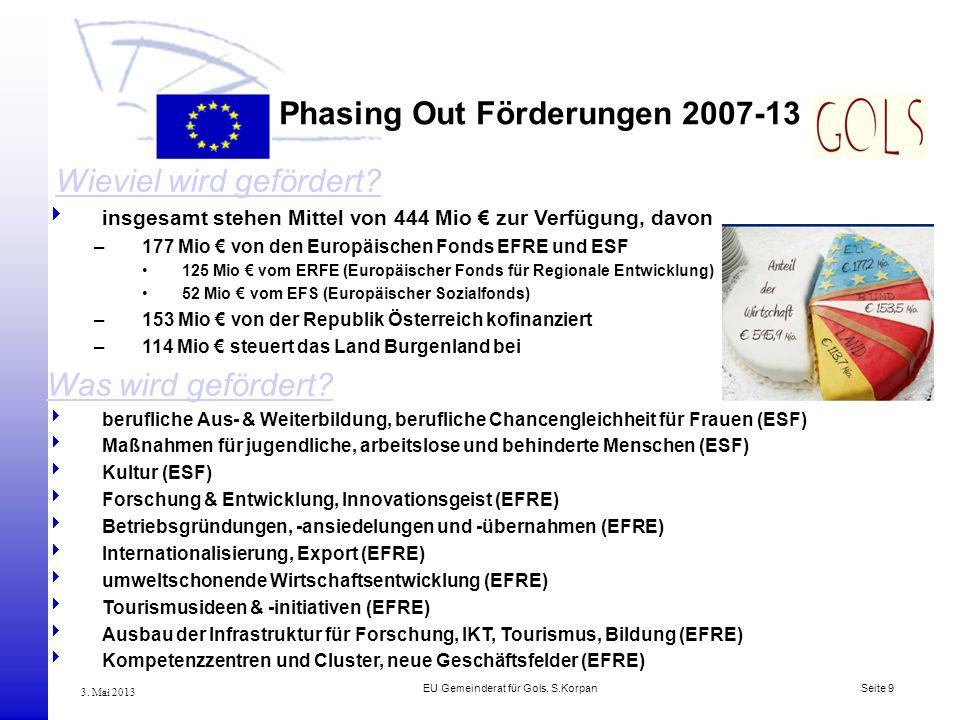 EU Gemeinderat für Gols, S.Korpan Seite 9 3. Mai 2013 Phasing Out Förderungen 2007-13 Wieviel wird gefördert? insgesamt stehen Mittel von 444 Mio zur