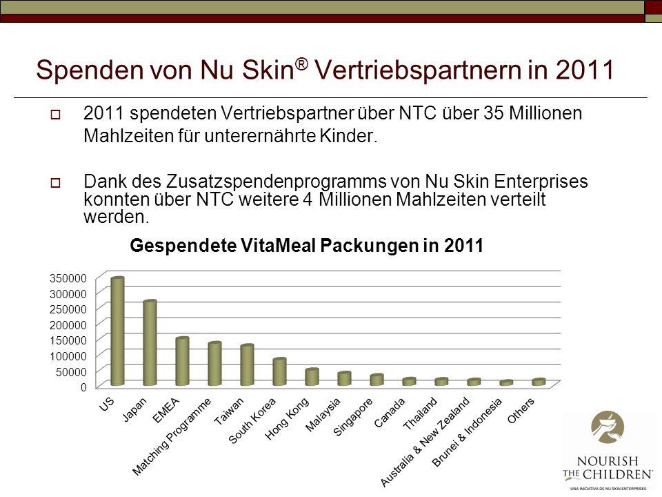 Spenden von Nu Skin ® Vertriebspartnern in 2011 2011 spendeten Vertriebspartner über NTC über 35 Millionen Mahlzeiten für unterernährte Kinder. Dank d