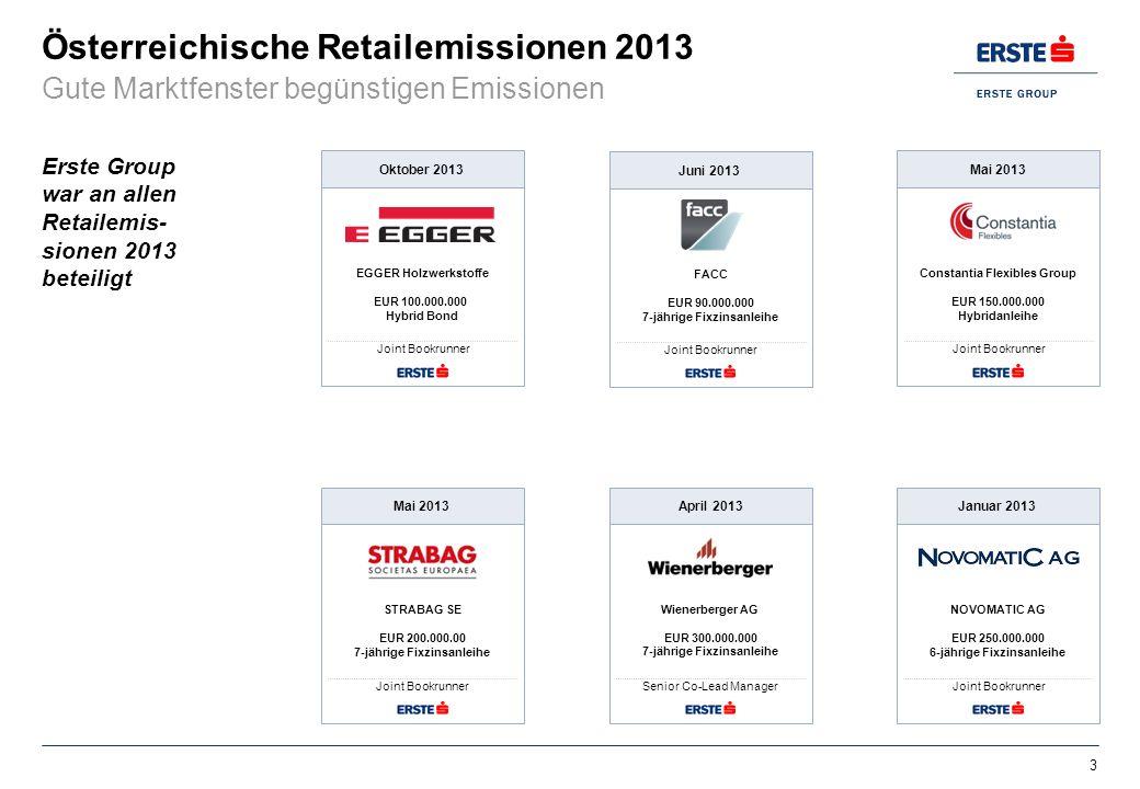 Österreichische Retailemissionen 2013 3 Erste Group war an allen Retailemis- sionen 2013 beteiligt Gute Marktfenster begünstigen Emissionen NOVOMATIC