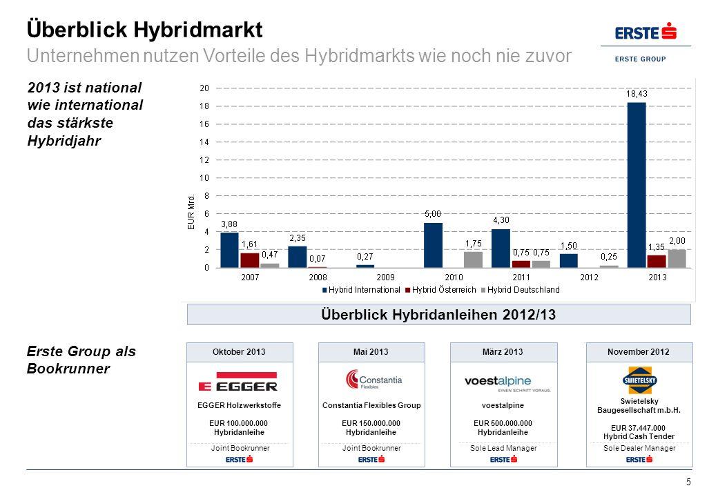 5 2013 ist national wie international das stärkste Hybridjahr Überblick Hybridmarkt Unternehmen nutzen Vorteile des Hybridmarkts wie noch nie zuvor Sw