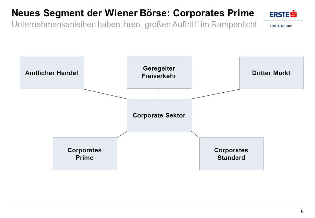 Neues Segment der Wiener Börse: Corporates Prime 6 Unternehmensanleihen haben ihren großen Auftritt im Rampenlicht Corporate Sektor Corporates Prime C