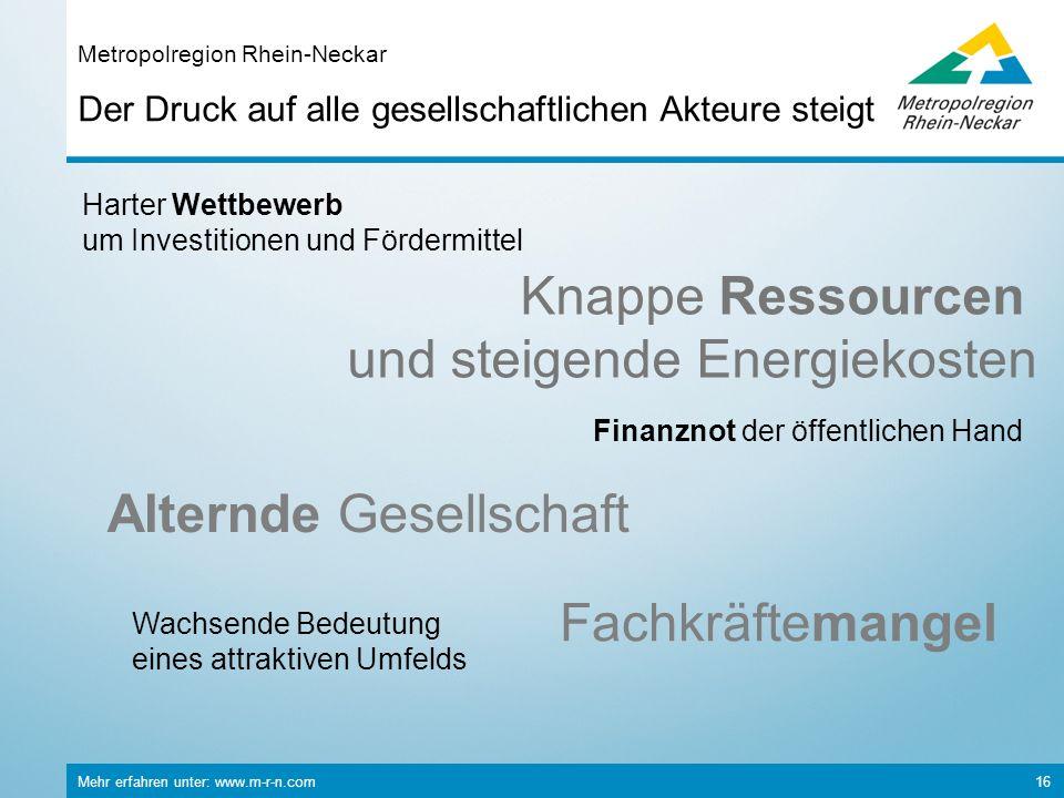 Mehr erfahren unter: www.m-r-n.com 16 Der Druck auf alle gesellschaftlichen Akteure steigt Metropolregion Rhein-Neckar Finanznot der öffentlichen Hand