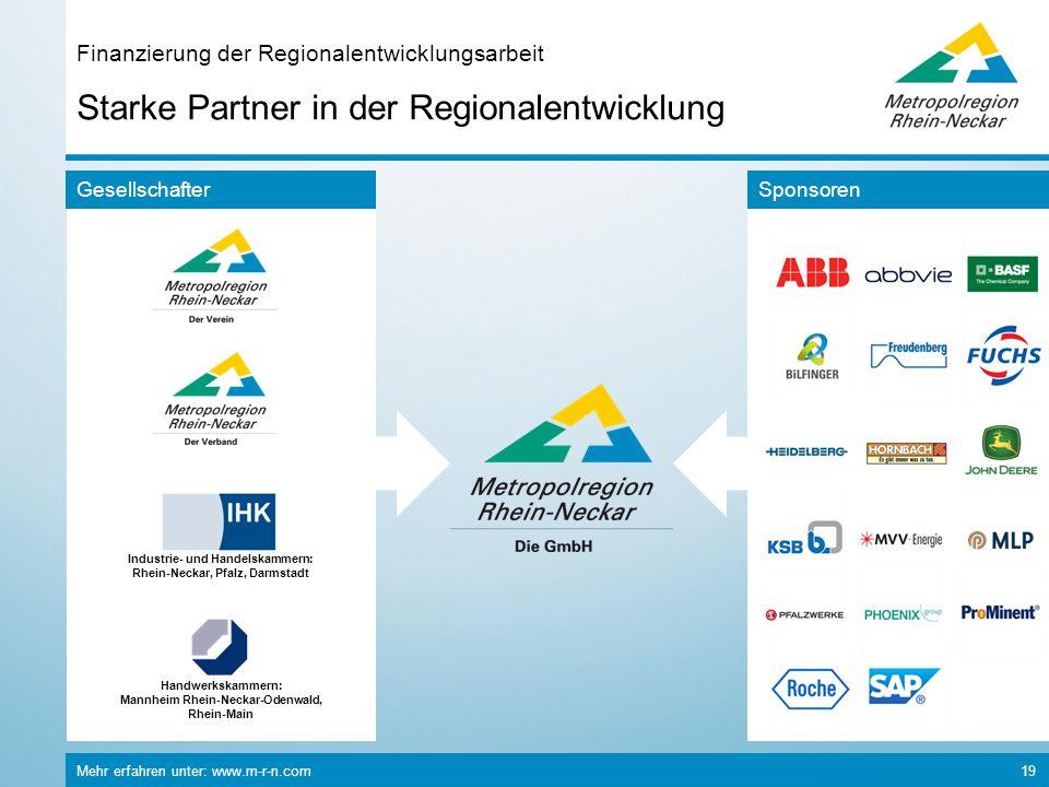 Mehr erfahren unter: www.m-r-n.com 19 Starke Partner in der Regionalentwicklung Finanzierung der Regionalentwicklungsarbeit GesellschafterSponsoren Ha