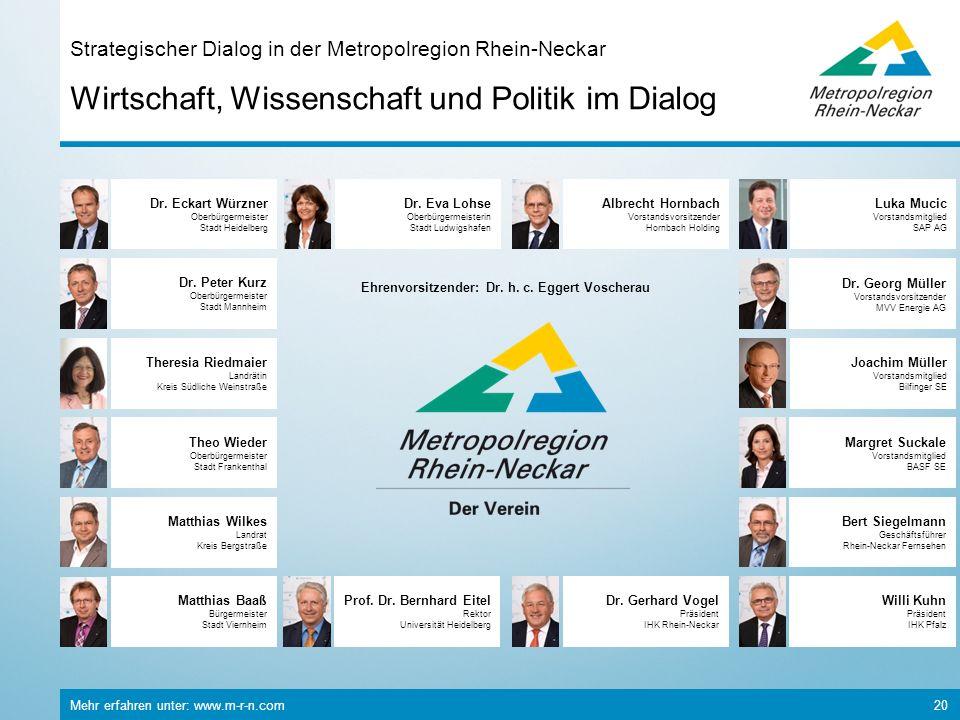 Mehr erfahren unter: www.m-r-n.com 20 Wirtschaft, Wissenschaft und Politik im Dialog Strategischer Dialog in der Metropolregion Rhein-Neckar Matthias