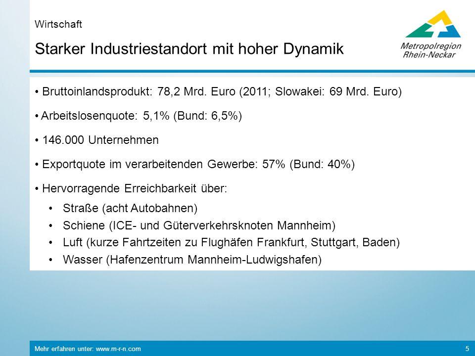 Mehr erfahren unter: www.m-r-n.com 5 Starker Industriestandort mit hoher Dynamik Wirtschaft Bruttoinlandsprodukt: 78,2 Mrd. Euro (2011; Slowakei: 69 M