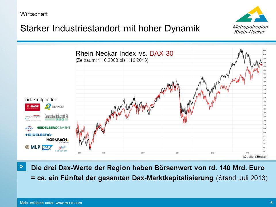 Die drei Dax-Werte der Region haben Börsenwert von rd. 140 Mrd. Euro = ca. ein Fünftel der gesamten Dax-Marktkapitalisierung (Stand Juli 2013) Mehr er