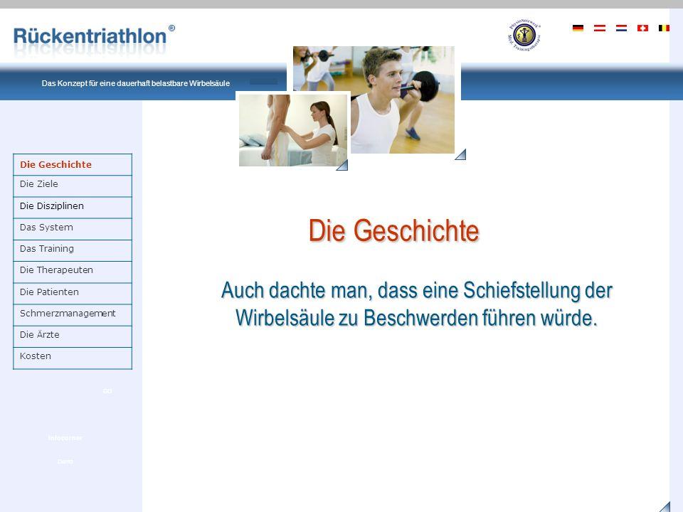 Ein Produkt von PhysioNetzwerk Deutschland Das Konzept für eine dauerhaft belastbare Wirbelsäule Demo GO Infocorner So wäre eine Wirbelsäule nur eingeschränkt belastbar.