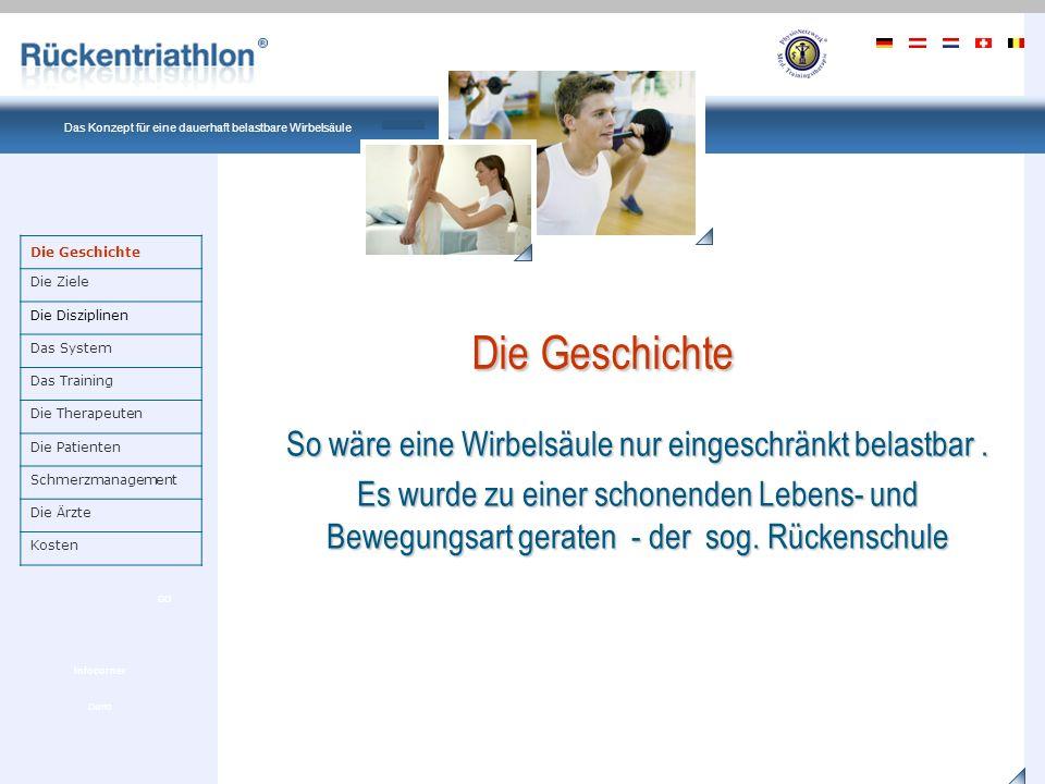 Ein Produkt von PhysioNetzwerk Deutschland Das Konzept für eine dauerhaft belastbare Wirbelsäule Demo GO Infocorner Heute weiß man, dass in den seltensten Fällen nur Verletzungen für Beschwerden verantwortlich sind.