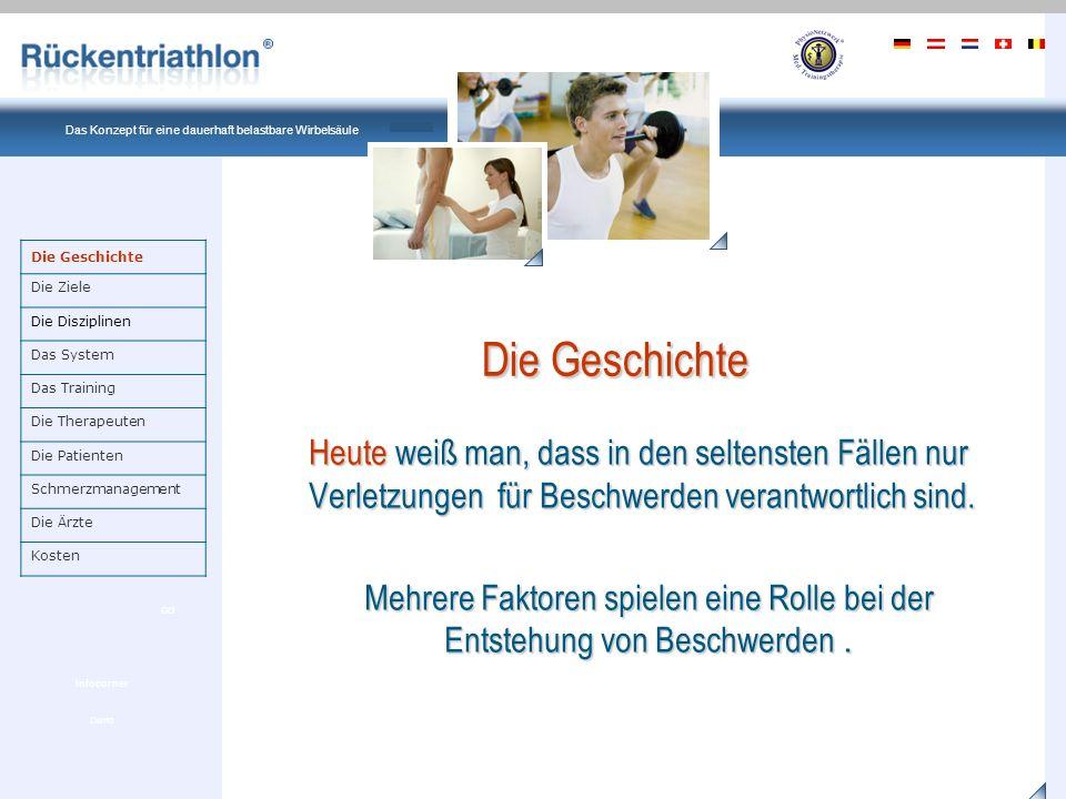 Ein Produkt von PhysioNetzwerk Deutschland Das Konzept für eine dauerhaft belastbare Wirbelsäule Demo GO Infocorner Ziel des Rückentriathlons ist eine maximale Leistungsfähigkeit bei minimalen Rückenbeschwerden zu erreichen.
