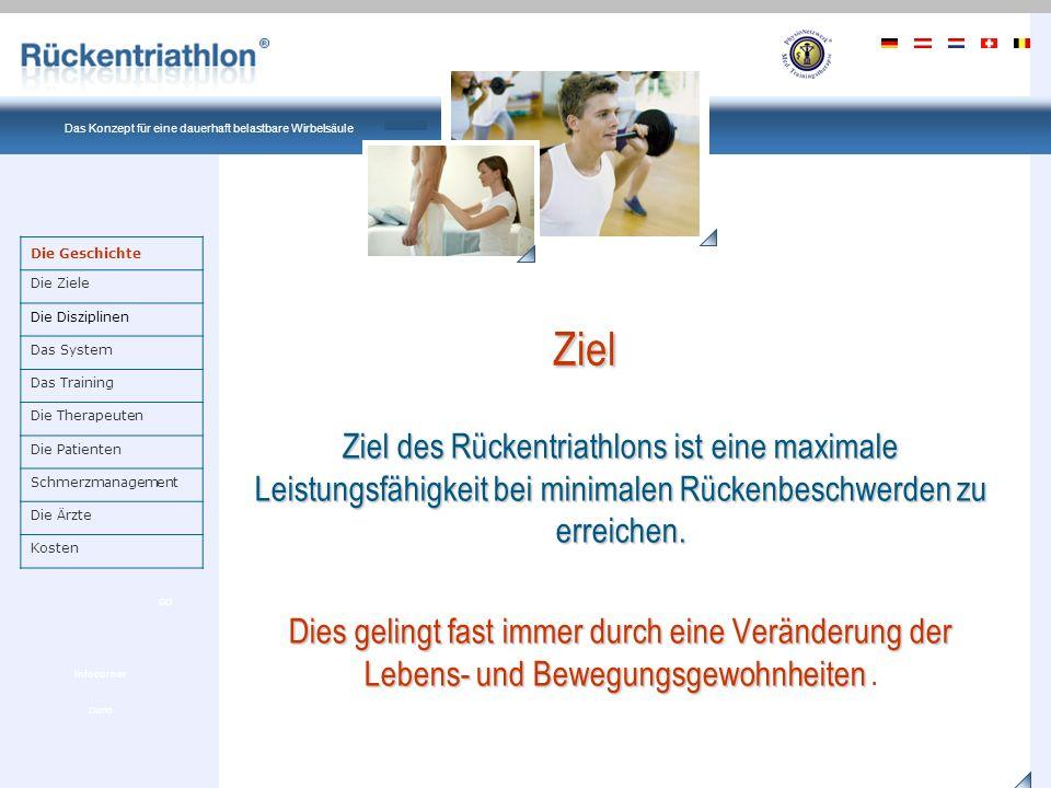 Ein Produkt von PhysioNetzwerk Deutschland Das Konzept für eine dauerhaft belastbare Wirbelsäule Demo GO Infocorner Therapiezentrum Physiomed Musterstrasse 23 34556 Musterstadt Dr.med.Andreas Meyer Arzt f.
