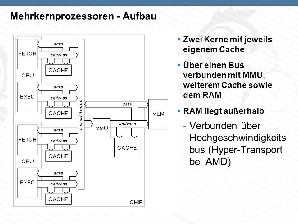 Mehrkernprozessoren - Aufbau Zwei Kerne mit jeweils eigenem Cache Über einen Bus verbunden mit MMU, weiterem Cache sowie dem RAM RAM liegt außerhalb -Verbunden über Hochgeschwindigkeits bus (Hyper-Transport bei AMD)