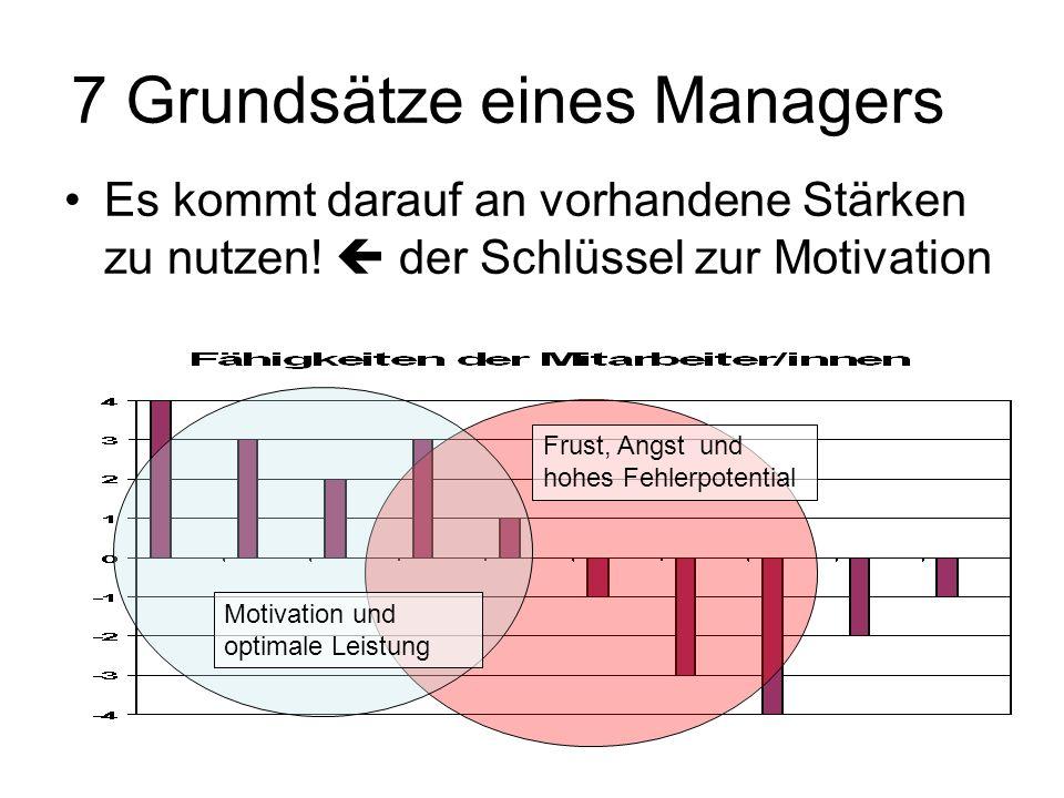 7 Grundsätze eines Managers Es kommt darauf an vorhandene Stärken zu nutzen.