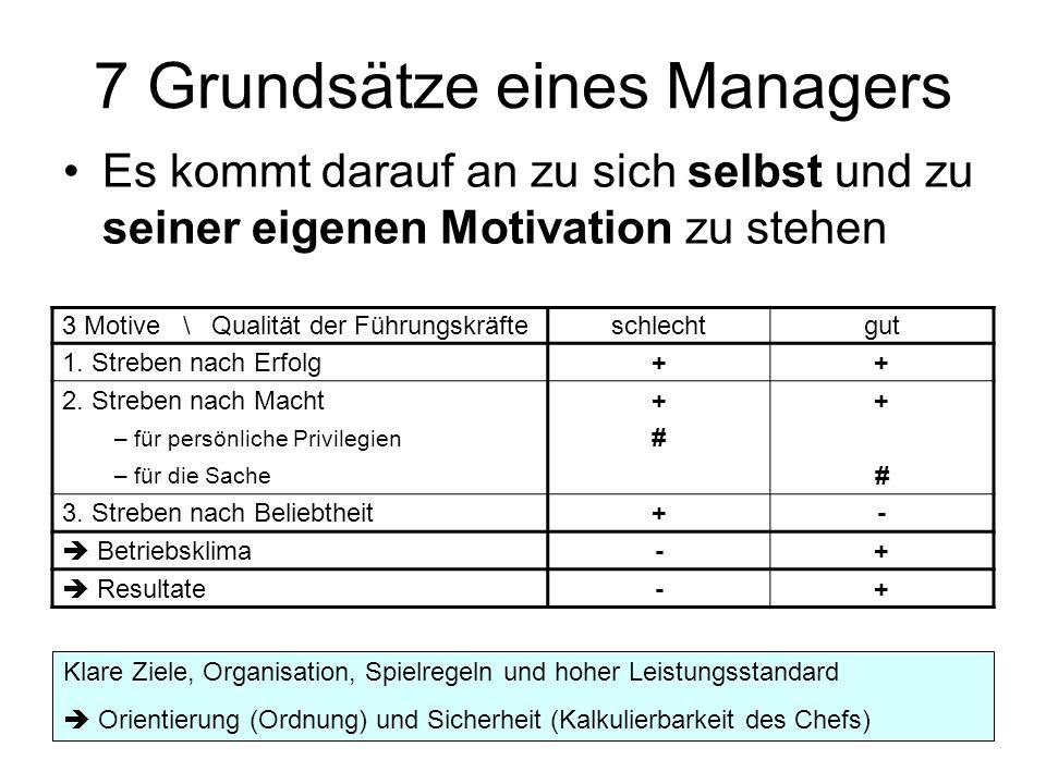 7 Grundsätze eines Managers Es kommt darauf an zu sich selbst und zu seiner eigenen Motivation zu stehen 3 Motive \ Qualität der Führungskräfteschlechtgut 1.