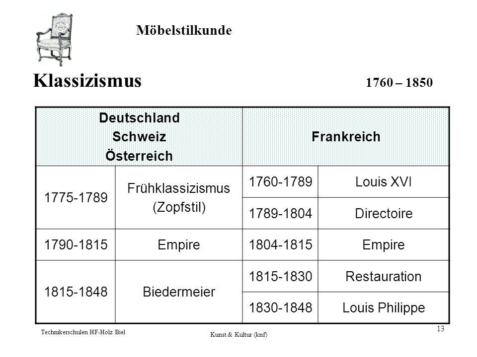 Möbelstilkunde Technikerschulen HF-Holz Biel Kunst & Kultur (knf) 13 Klassizismus 1760 – 1850 Deutschland Schweiz Österreich Frankreich 1775-1789 Früh