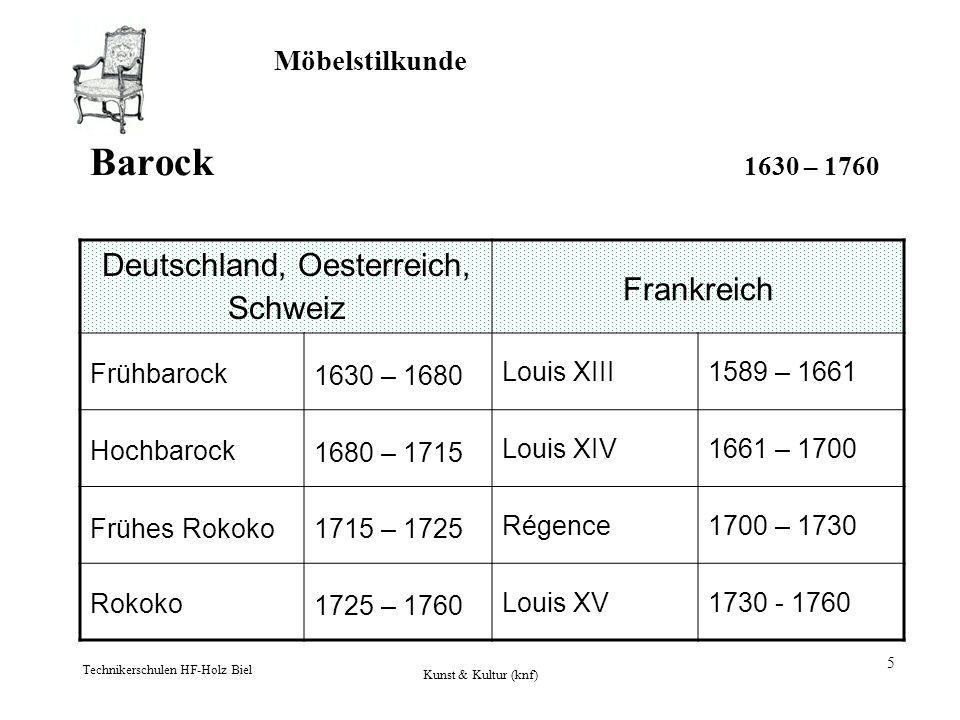Möbelstilkunde Technikerschulen HF-Holz Biel Kunst & Kultur (knf) 5 Barock 1630 – 1760 Deutschland, Oesterreich, Schweiz Frankreich Frühbarock 1630 –