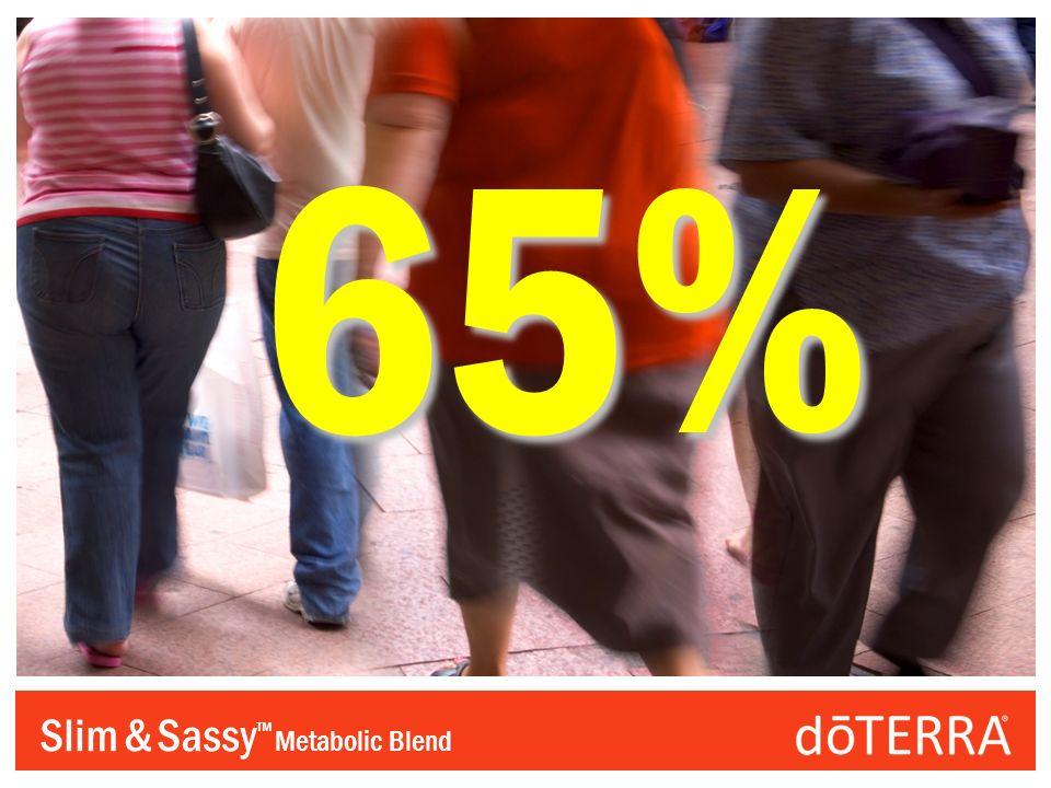 Slim & Sassy Metabolic Blend 65%