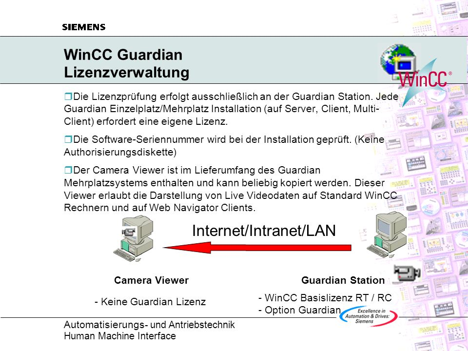 Automatisierungs - und Antriebstechnik Human Machine Interface WinCC Guardian Lizenzverwaltung Die Lizenzprüfung erfolgt ausschließlich an der Guardian Station.