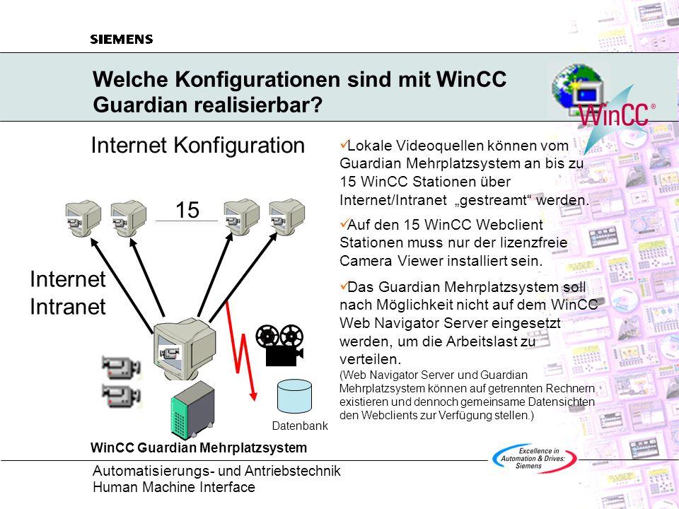 Automatisierungs - und Antriebstechnik Human Machine Interface Welche Konfigurationen sind mit WinCC Guardian realisierbar? Internet Konfiguration Dat