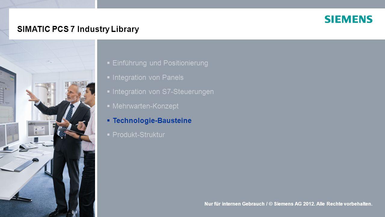Nur für internen Gebrauch / © Siemens AG 2012. Alle Rechte vorbehalten. Produkt-Struktur Technologie-Bausteine Mehrwarten-Konzept Integration von S7-S