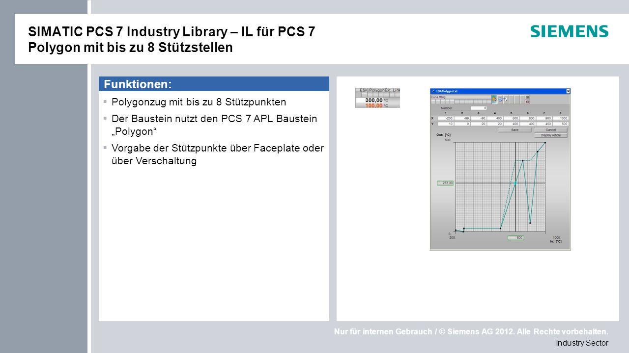 Nur für internen Gebrauch / © Siemens AG 2012. Alle Rechte vorbehalten. Industry Sector SIMATIC PCS 7 Industry Library – IL für PCS 7 Polygon mit bis