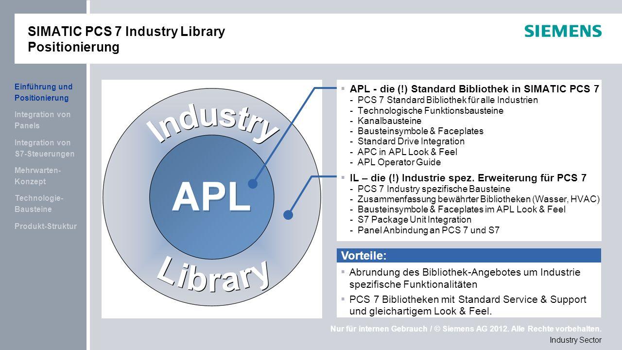 Nur für internen Gebrauch / © Siemens AG 2012. Alle Rechte vorbehalten. Industry Sector Produkt-Struktur Technologie- Bausteine Mehrwarten- Konzept In