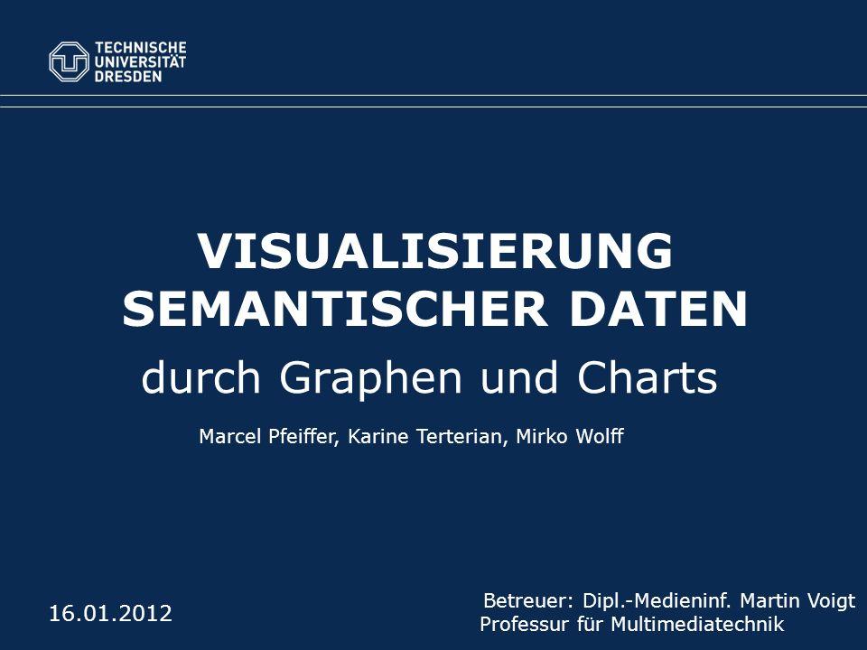 VISUALISIERUNG SEMANTISCHER DATEN durch Graphen und Charts Marcel Pfeiffer, Karine Terterian, Mirko Wolff Betreuer: Dipl.-Medieninf.