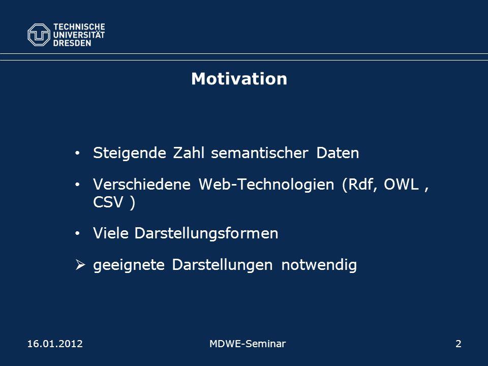 Steigende Zahl semantischer Daten Verschiedene Web-Technologien (Rdf, OWL, CSV ) Viele Darstellungsformen geeignete Darstellungen notwendig MDWE-Seminar2 Motivation 16.01.2012