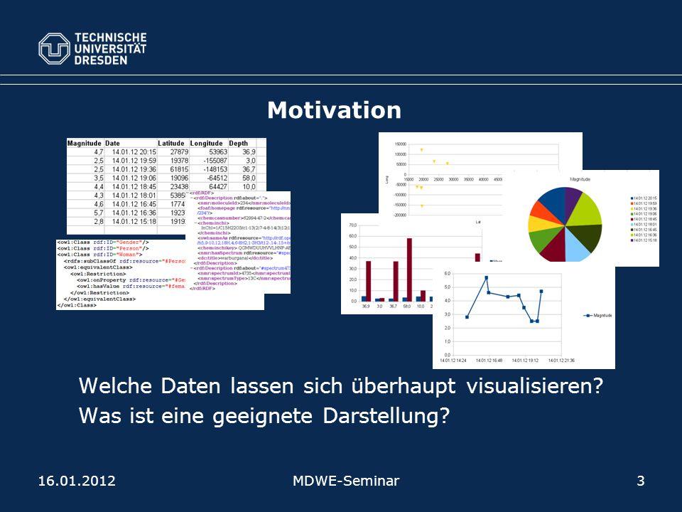 MDWE-Seminar3 Motivation 16.01.2012 Welche Daten lassen sich überhaupt visualisieren? Was ist eine geeignete Darstellung?